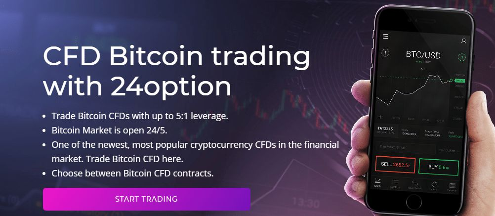 CFD Bitcoin trading with 24option